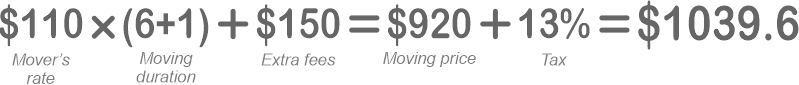110 (Mover's rate) x (6+1) (moving duration) + 150 (extra fees) = 920 (moving price)  +13% tax = $1039.6